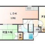 古庄6 賃貸アパート
