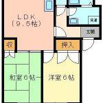 瀬名川1 賃貸アパート